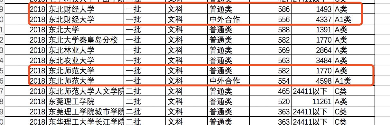 2019山西高考报考综合指导课