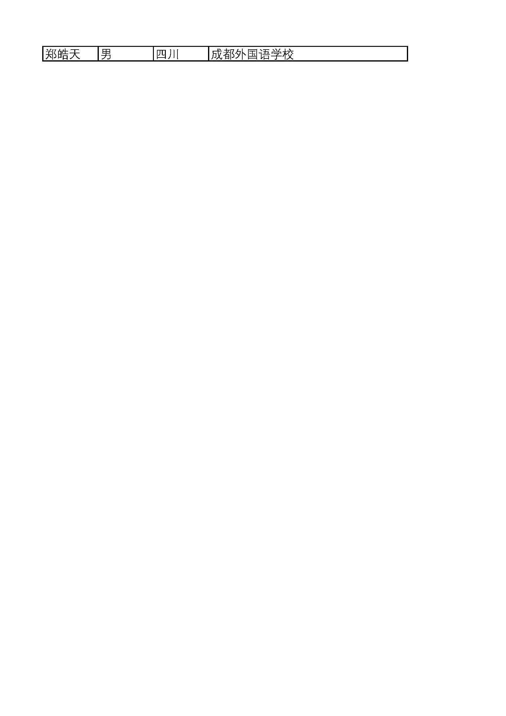 2019年普通高考保送生资格名单(教育部公示) 2
