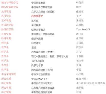 北京大学和清华大学的通识教育概况和对比