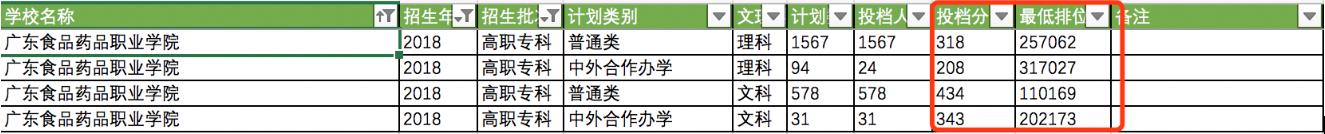 推荐给广东高考生的5个中外合办专业
