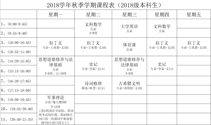985院校系列:中山大学通识教育