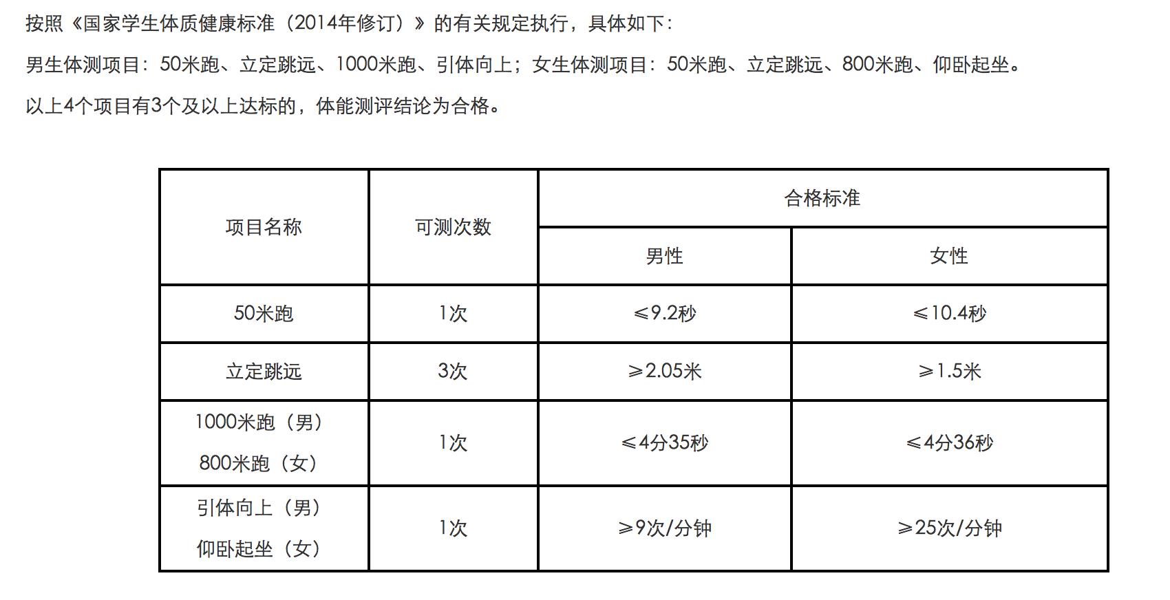 2019 辽宁报考警校同学注意:面试和体检体测报名6月3日截止