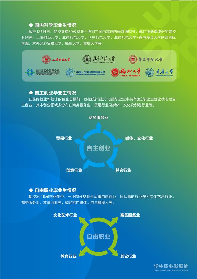 北京师范大学香港浸会大学联合国际学院2019毕业生升学与就业状况